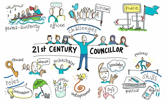 21st Century Councillor